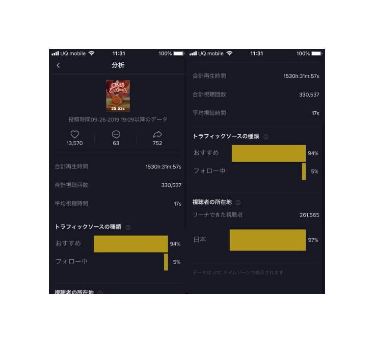 TikTokインサイト 分析